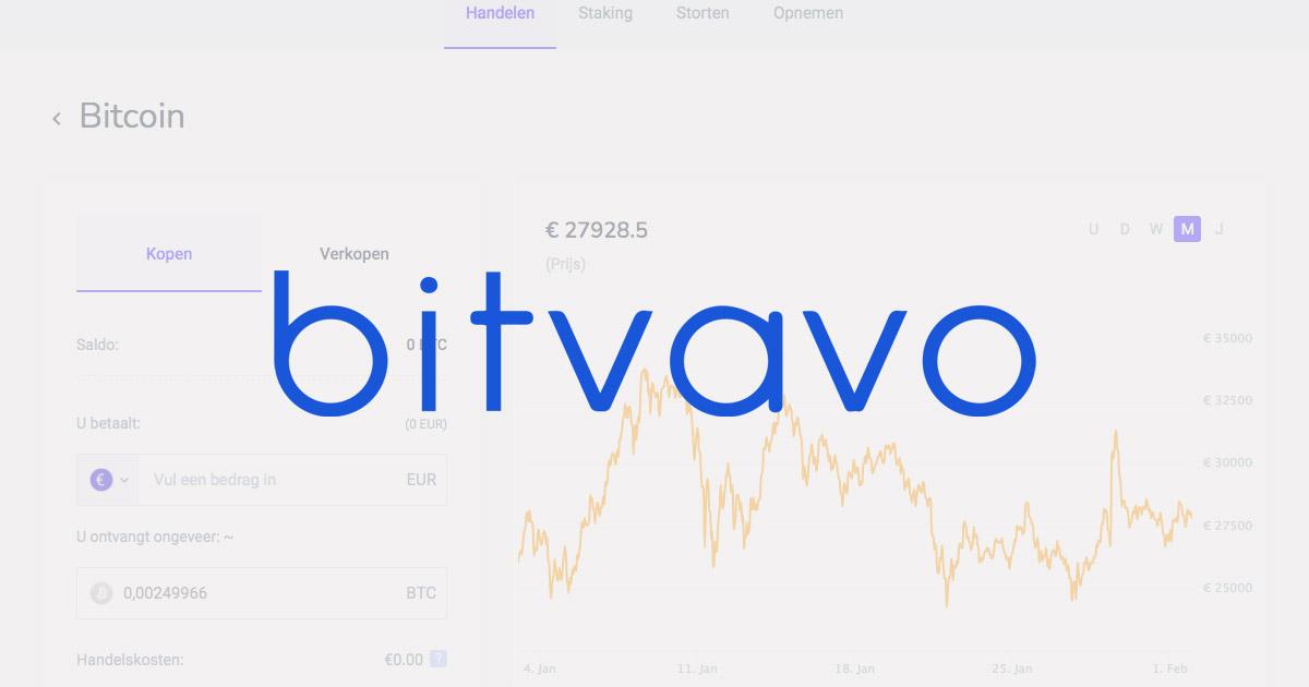 Bitvavo review - hoe werkt het?